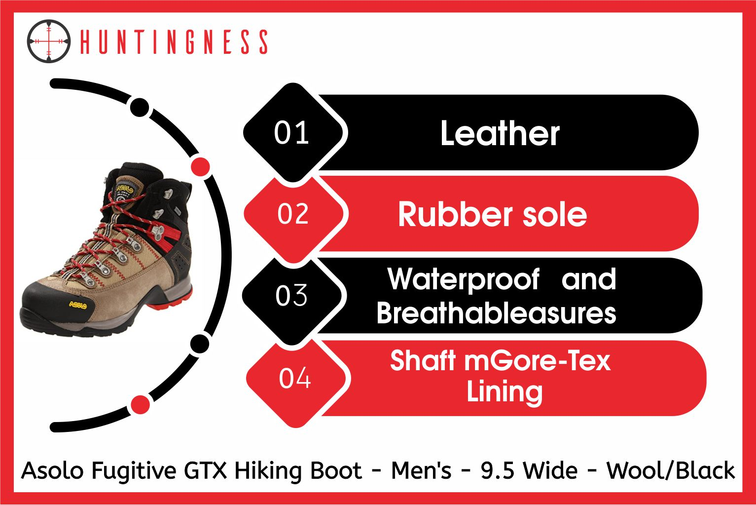 Asolo Men's Fugitive - Best GTX Hiking Boots Infographics