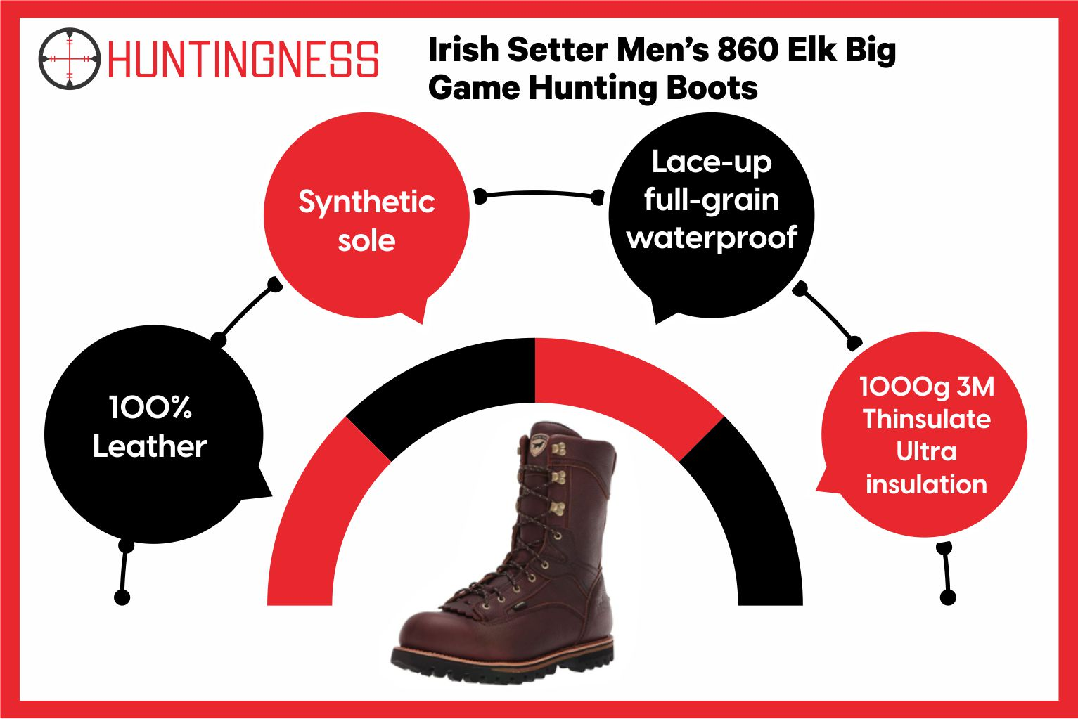 Irish Setter Men's 860 Elk Big Game Hunting Boots infographics