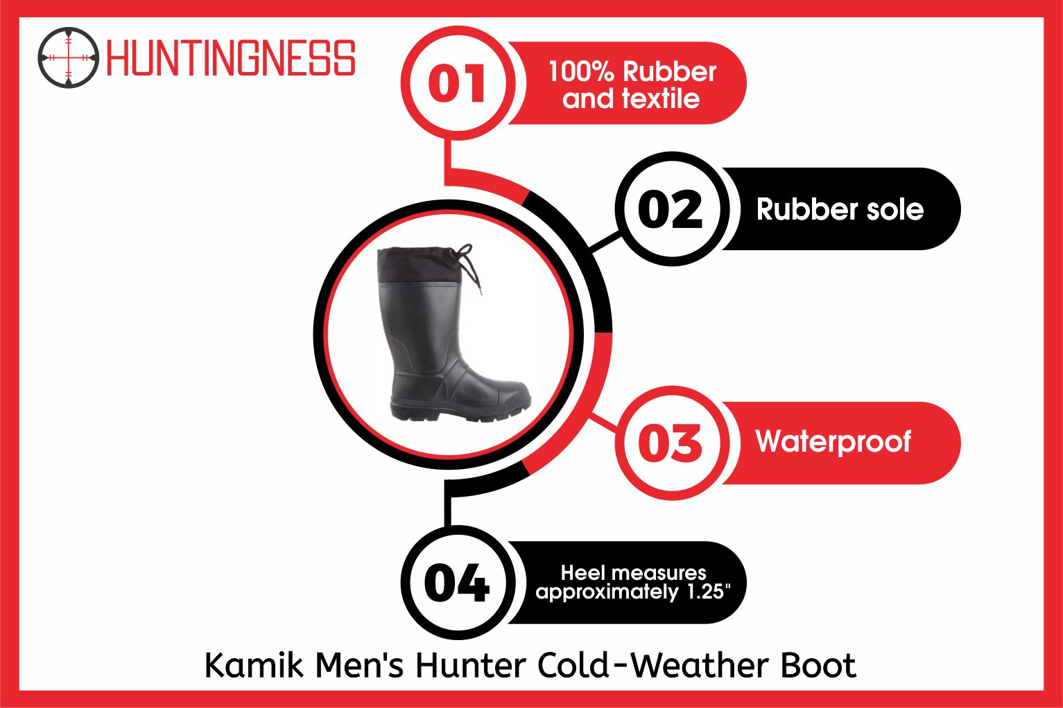 Kamik Men's - Best Hunting Cold Weather Boot Infographics
