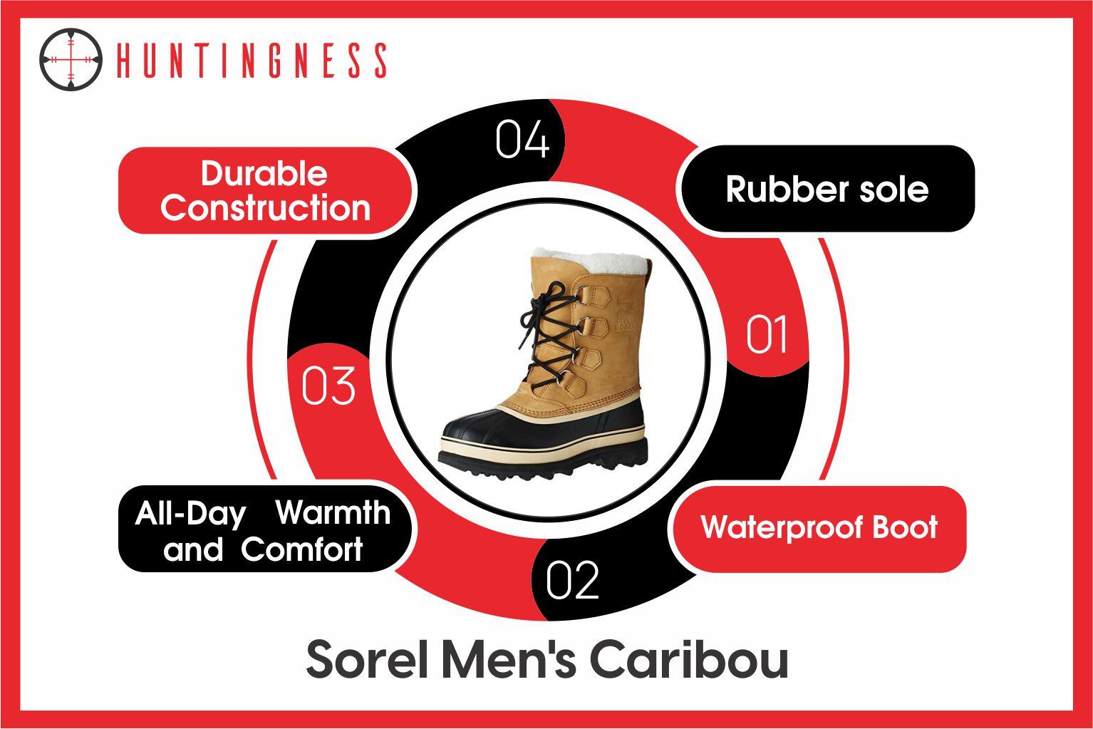 SOREL Men's - Best Caribou Hunting Boots Infographics