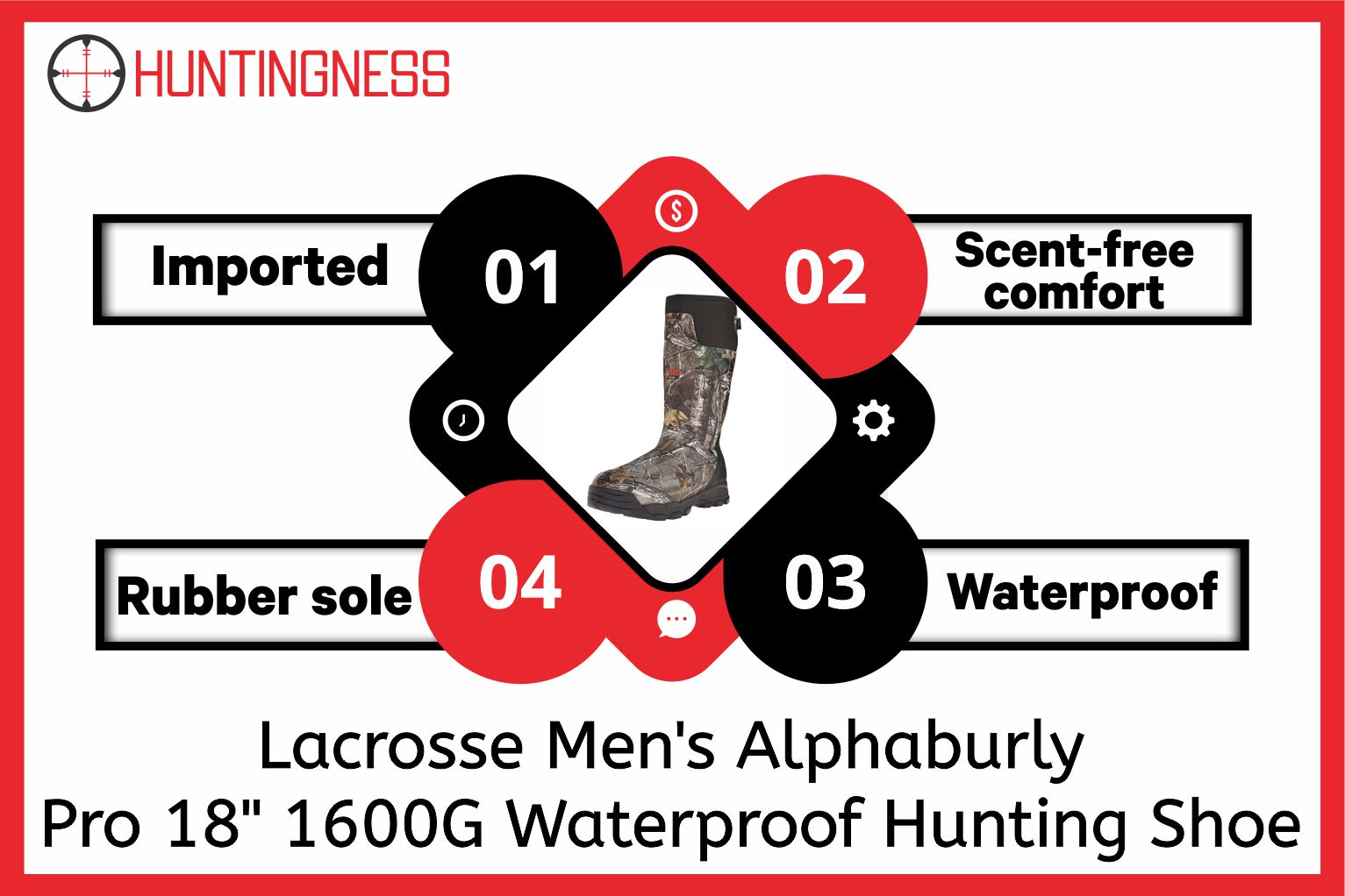 LaCrosse Men's Alphaburly - Best Hunting Boots for Snow infographic