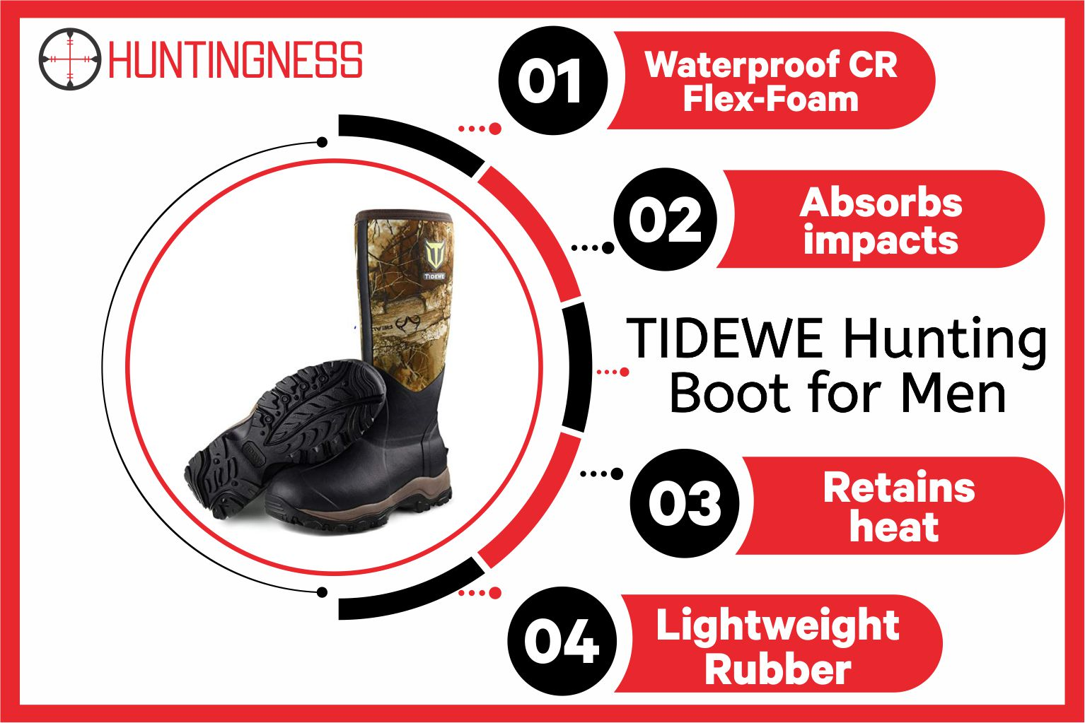 TIDEWE Hunting Boot for Men, Insulated Waterproof Durable 16 Men's Hunting Boot, 6mm Neoprene and Rubber Outdoor Boot Realtree Edge Camo(400Gram & Standard) infographic